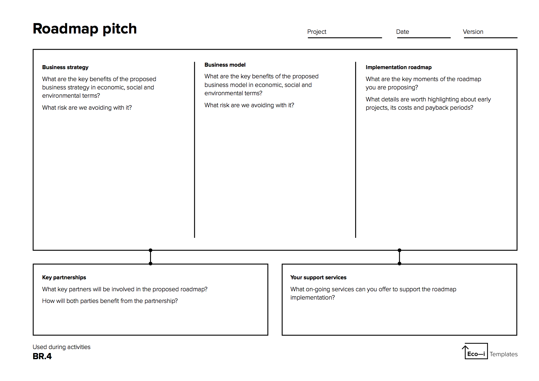 Pitch The Implementation Roadmap To The Ceo